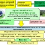 japangreendeal