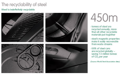 steelrecycling