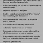 smart grid benefits