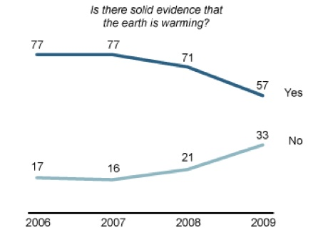 Pew research1