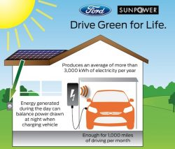 Ford, SunPower Offer Solar Offset System for Focus Electric