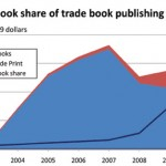 RISI ebook sales