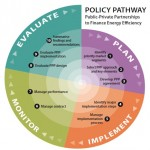 Policy Pathway