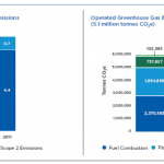 hess sustainability report