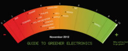 Wipro Tops Greenpeace Greener Electronics Guide