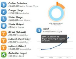 Ecodesk Aims to Improve Supply Chain Emissions Reporting