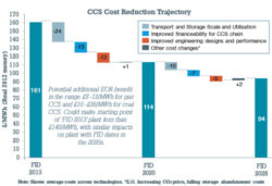 Cost-Competitive CCS 'Possible in UK by 2020s'