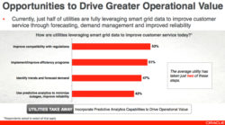Oracle Study Says Utilities Not Seizing Smart Grid Data Potential