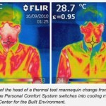 Infrared images from smart chair