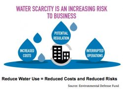 AT&T, EDF Toolkit Promises 28bn Gallons in Commercial Building Water Savings