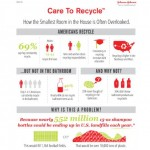 Johnson & Johnson Care to Recycle