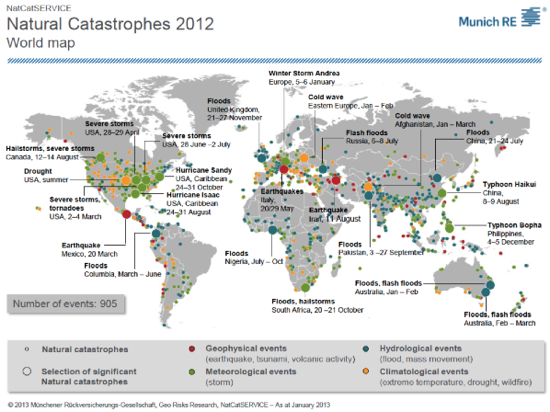 Natural Catastrophes 2012