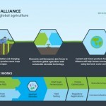 BioAg Alliance