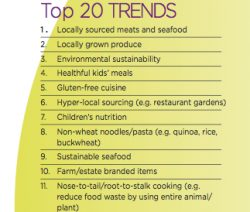 Sustainability, Local Sourcing Top Restaurant Trends
