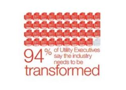 66% of Utility Execs Call Industry 'Operationally Innefficient'