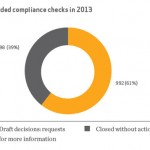echa evaluation report 2013