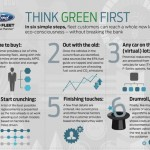 Ford Fleet Purchase Planner
