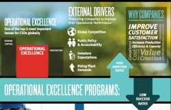 DuPont Operational Excellence Helps Companies Improve Environmental Footprint