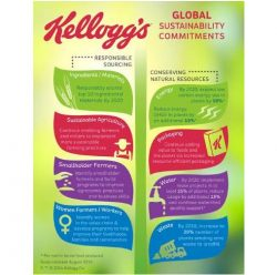 Kellogg Expands Sustainable Supply Chain
