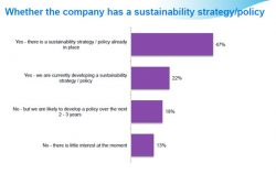 Chemical Producers' Sustainability Strategies on the Rise