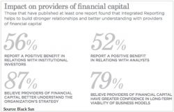 Integrated Reporting Brings Business Benefits