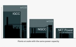 'First-of-a-Kind' Clean Power Plant Moves Forward