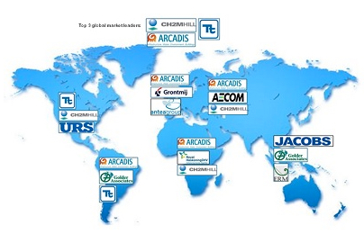 Top EC Firms 2014