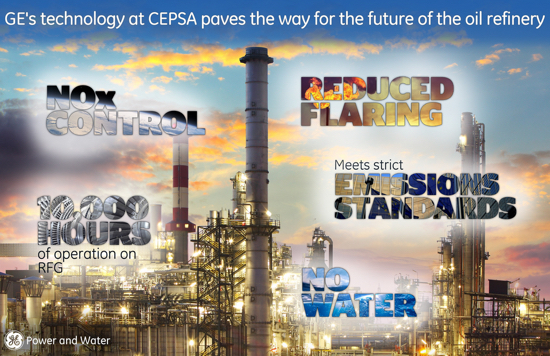 GE technology at CEPSA