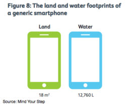 Report Helps Manufacturers Calculate Products' Land, Water Footprints