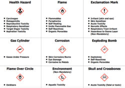 OSHA, Health Canada Align Hazardous Workplace Chemical Labeling Requirements