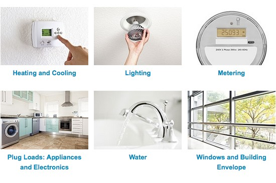 Online Tools To Choose Water Efficient Products