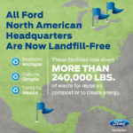 Ford landfill free