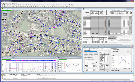 InfoWorks WS