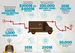 UPS Drives 1 Billion Miles on Alt Fuel, Beats Goal 1 Year Early