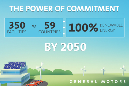 GM Clean Energy Pledge