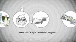 Dart Makes NYC a Recycling Offer It (Hopefully) Can't Refuse