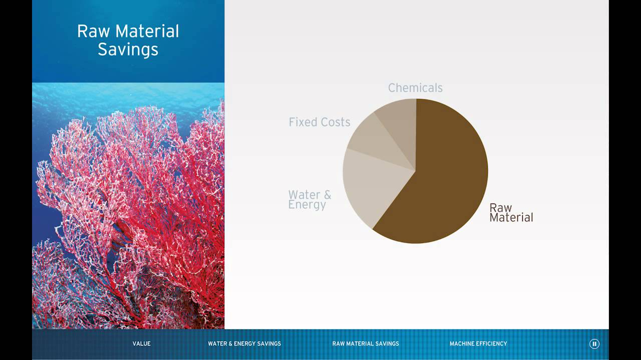 arauca sustainability in pulp and paper