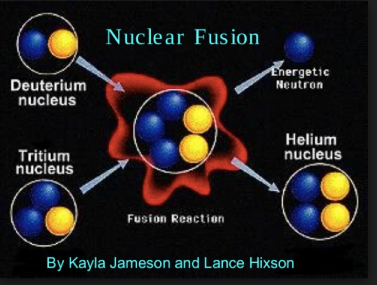 nuclear power fusion Three alternative fusion projects that are making progress the past few months have proved that hope for nuclear fusion as the ultimate clean and nonpolluting energy source that's important because the potential power that can be extracted from a reactor scales as the magnetic field to.