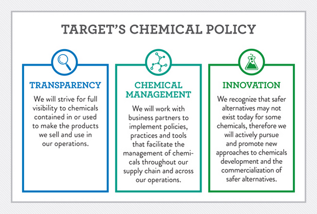 About Us. The Interstate Chemicals Clearinghouse (IC2) is an association of state, local, and tribal governments that promotes a clean environment, healthy communities, and a vital economy through the development and use of safer chemicals and products.