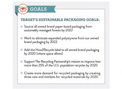 Target Vows to Use Its Power & Scale to See that All Packaging Is Recyclable