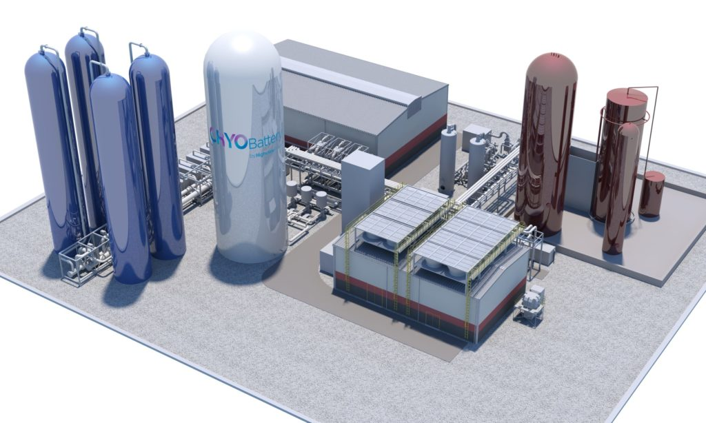 Global Commercial and Industrial Energy Storage Market 2020 Scope | BYD,  EnerSys, NGK, GE, Saft, SANER Group, Eaton – Red & Black Student Newspaper